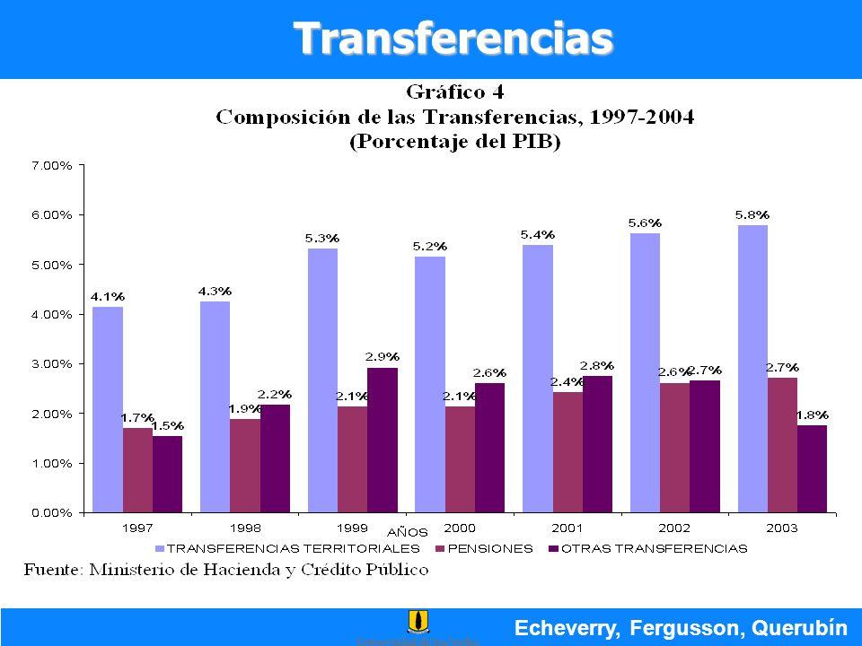 Transferencias Echeverry, Fergusson, Querubín