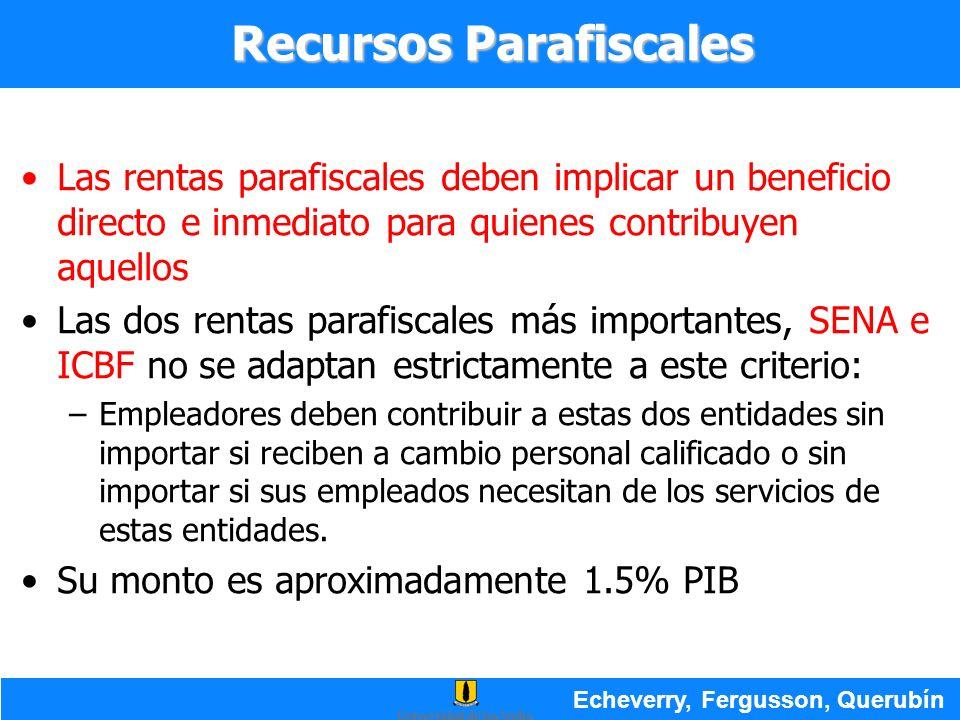 Recursos Parafiscales
