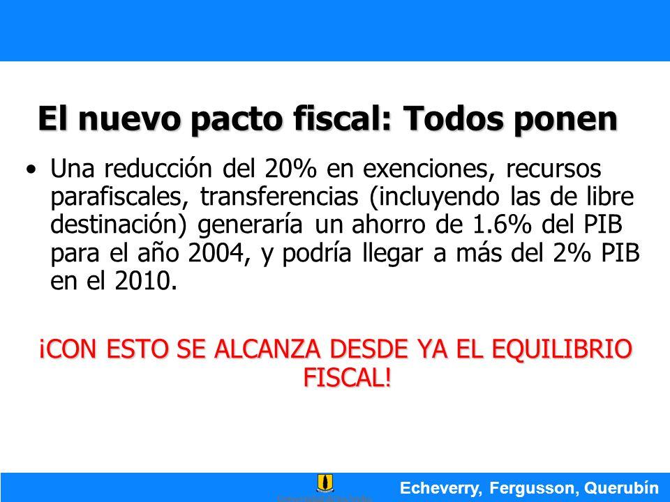 El nuevo pacto fiscal: Todos ponen