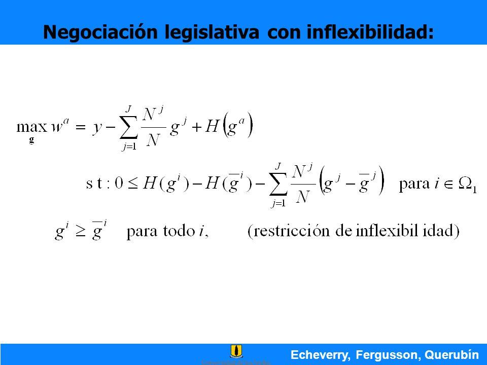 Negociación legislativa con inflexibilidad: