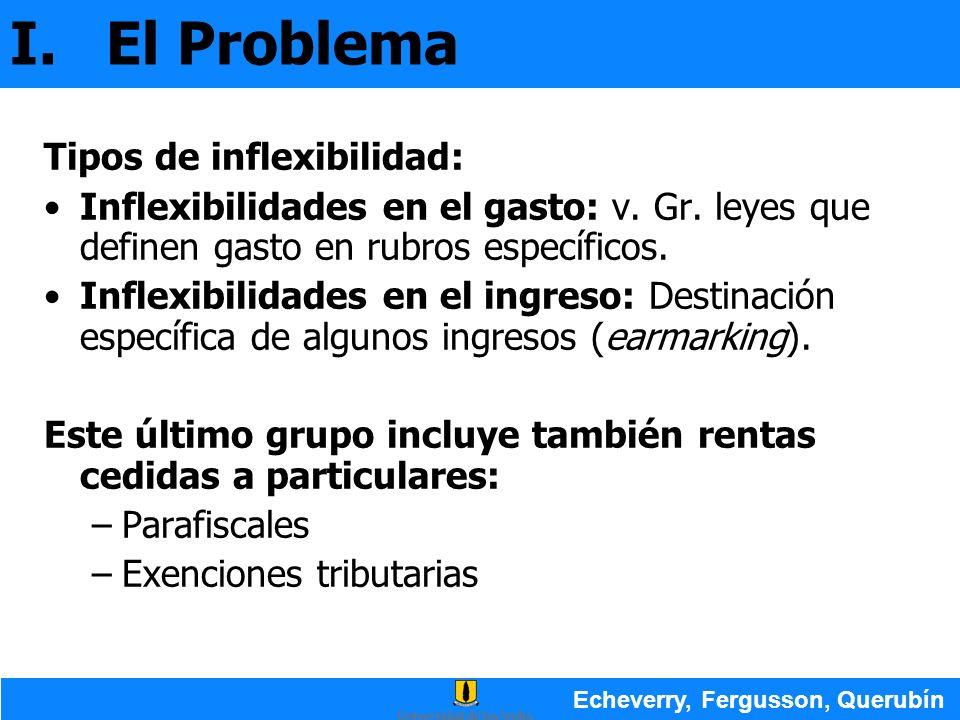 I. El Problema Tipos de inflexibilidad: