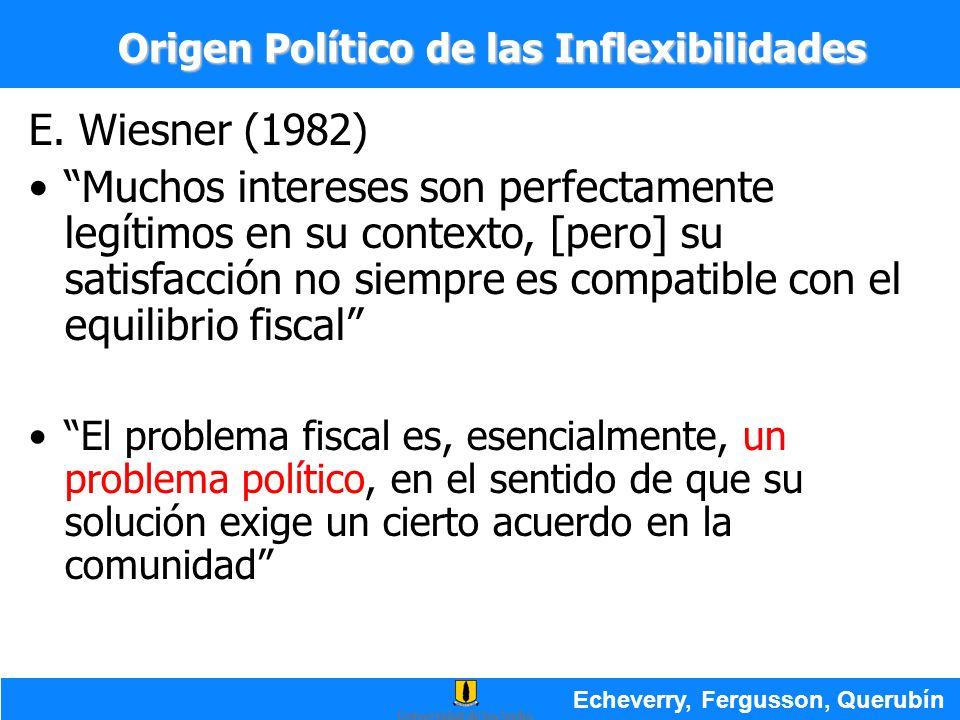 Origen Político de las Inflexibilidades