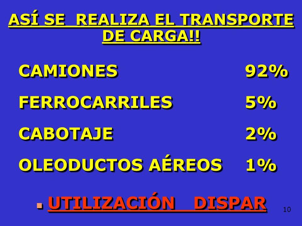 ASÍ SE REALIZA EL TRANSPORTE DE CARGA!!