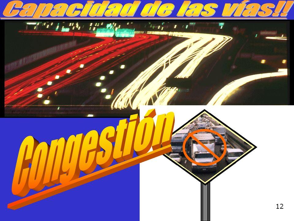 Capacidad de las vías!! Congestión 12