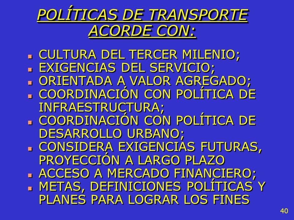 POLÍTICAS DE TRANSPORTE ACORDE CON: