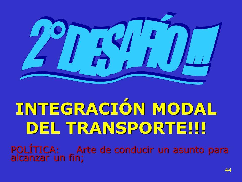 INTEGRACIÓN MODAL DEL TRANSPORTE!!!