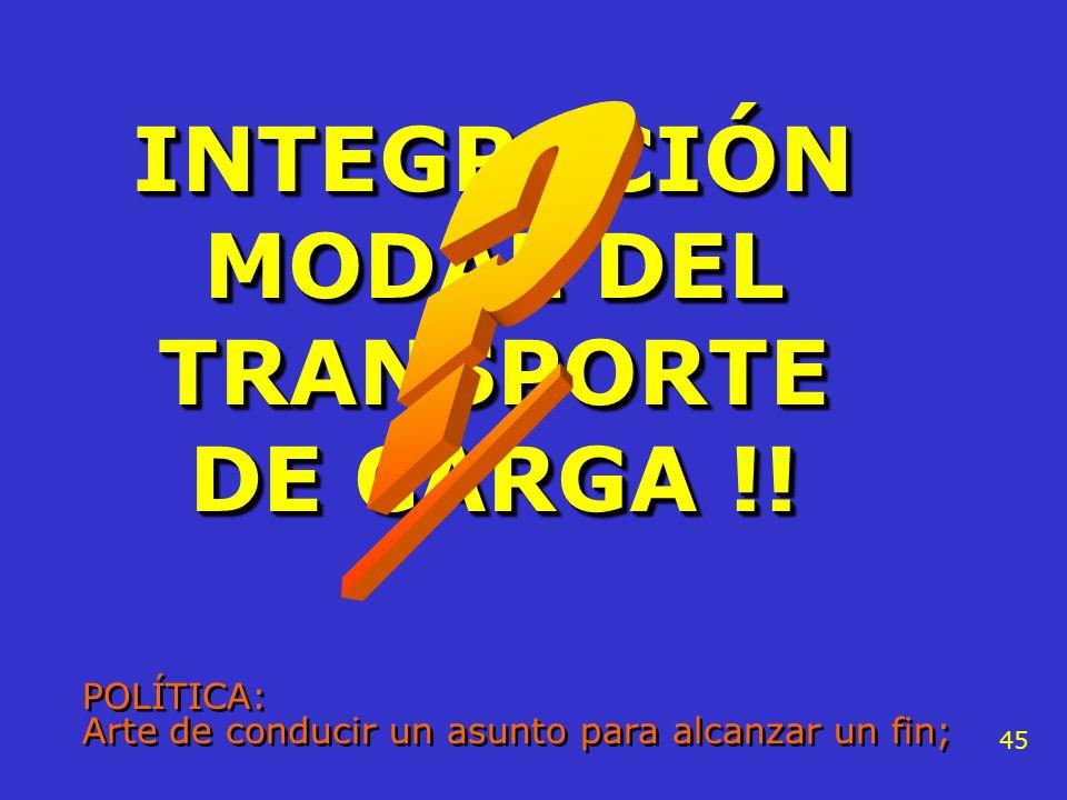 INTEGRACIÓN MODAL DEL TRANSPORTE DE CARGA !!