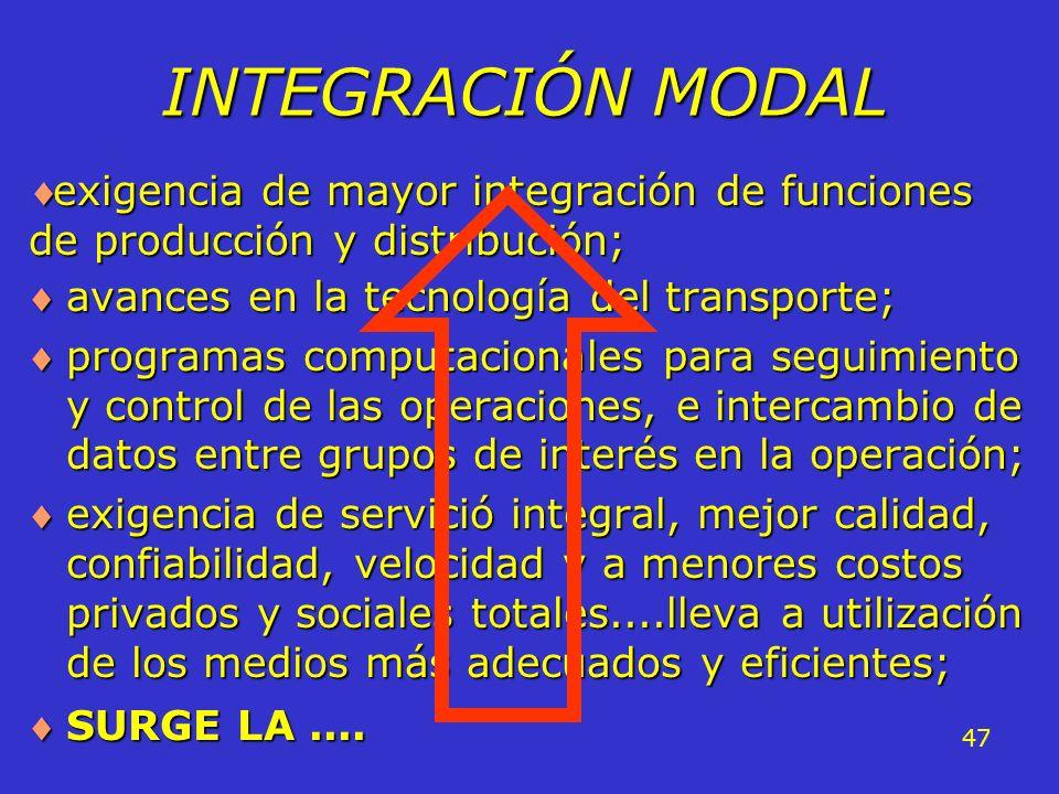 INTEGRACIÓN MODAL exigencia de mayor integración de funciones de producción y distribución; avances en la tecnología del transporte;