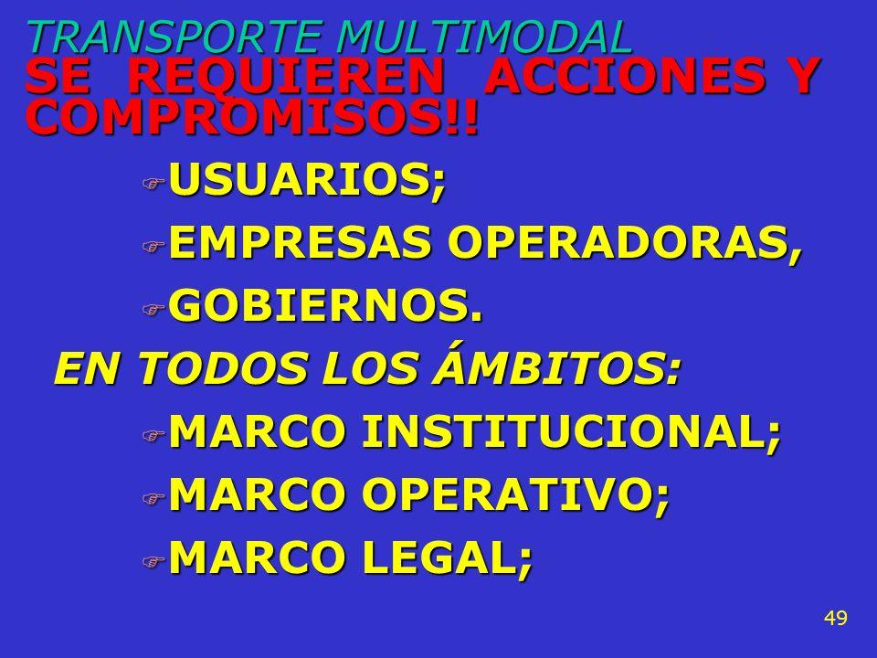 TRANSPORTE MULTIMODAL SE REQUIEREN ACCIONES Y COMPROMISOS!!