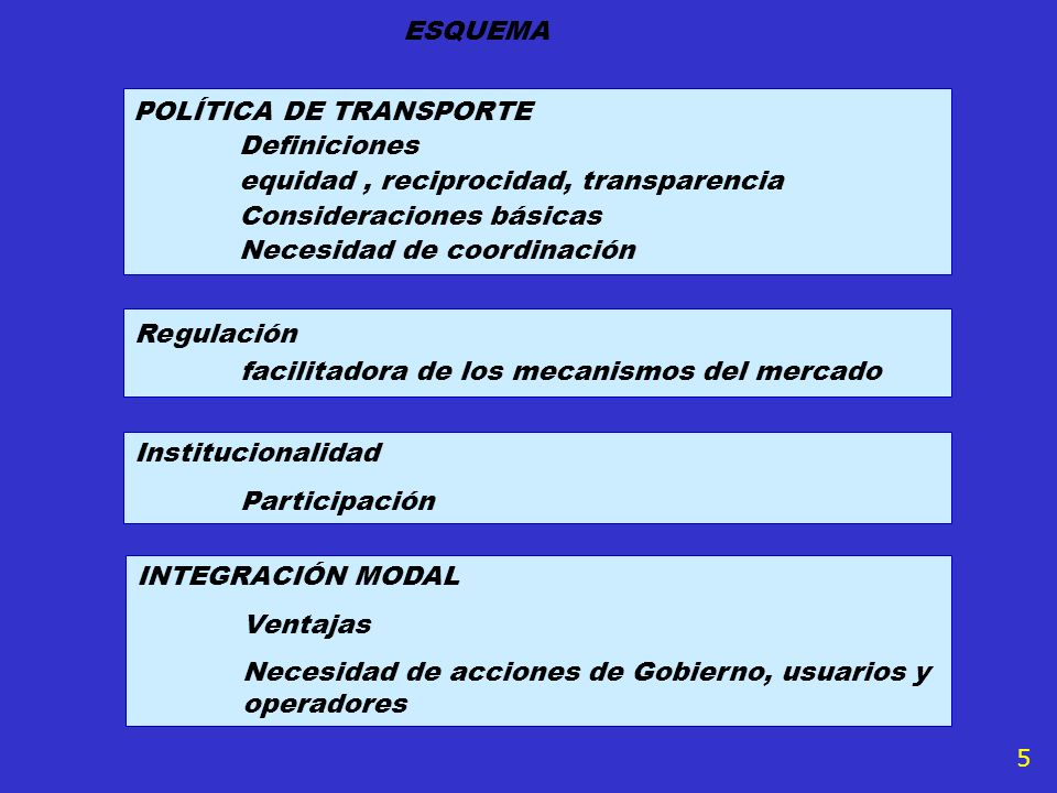 POLÍTICA DE TRANSPORTE Definiciones