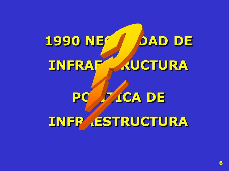 1990 NECESIDAD DE INFRAESTRUCTURA POLÍTICA DE INFRAESTRUCTURA