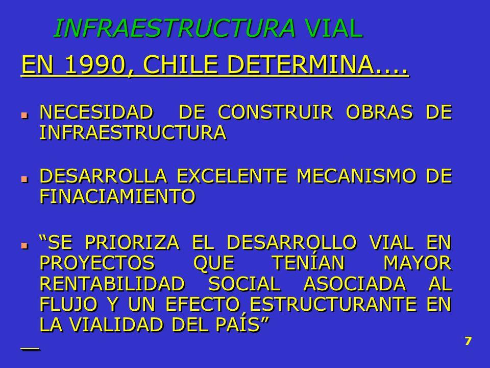 INFRAESTRUCTURA VIAL EN 1990, CHILE DETERMINA....