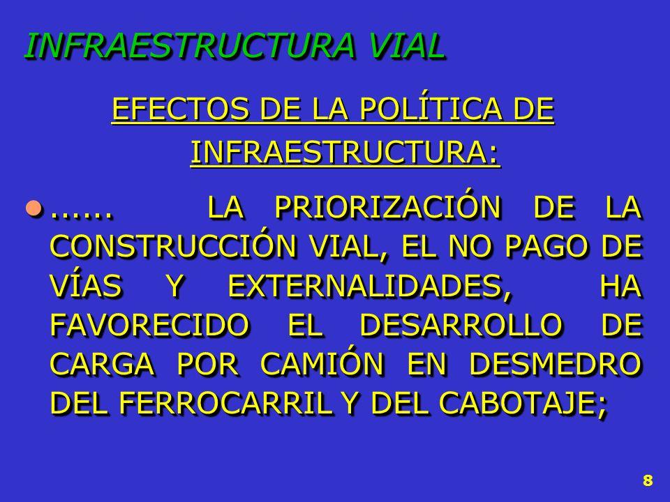 EFECTOS DE LA POLÍTICA DE INFRAESTRUCTURA: