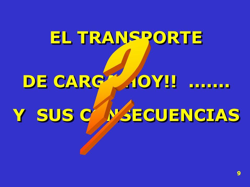 DE CARGA HOY!! ....... Y SUS CONSECUENCIAS