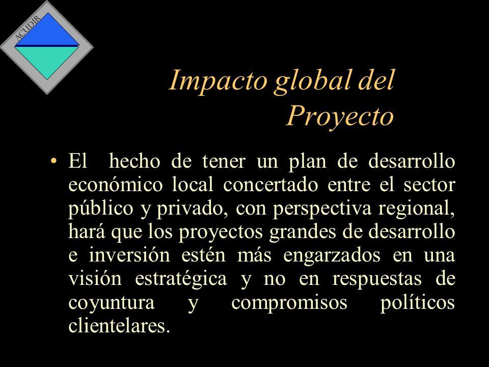 Impacto global del Proyecto