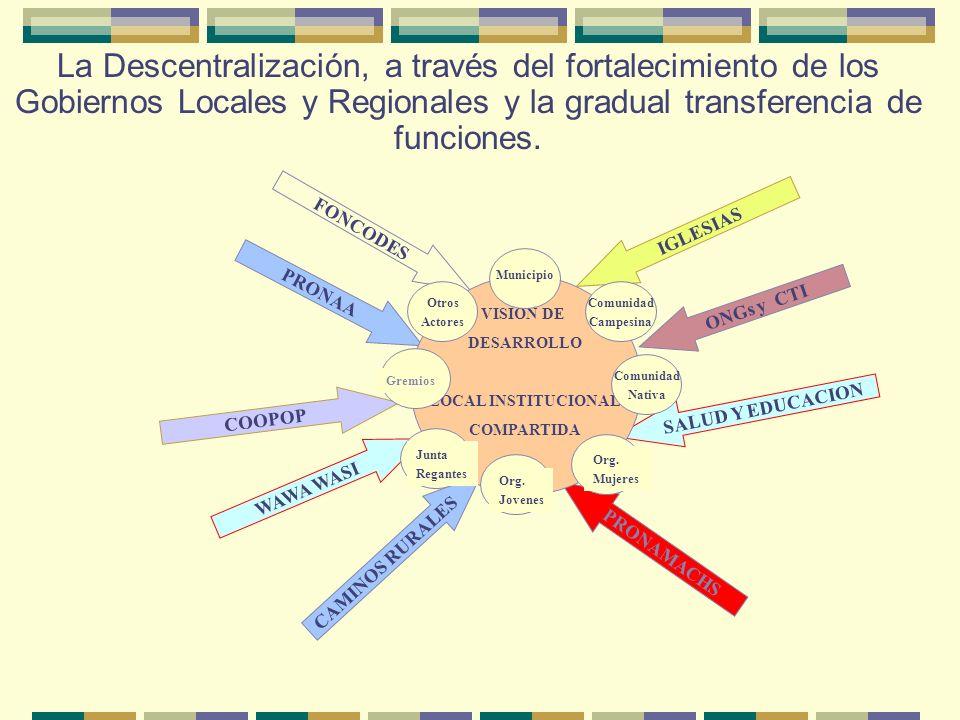 La Descentralización, a través del fortalecimiento de los Gobiernos Locales y Regionales y la gradual transferencia de funciones.