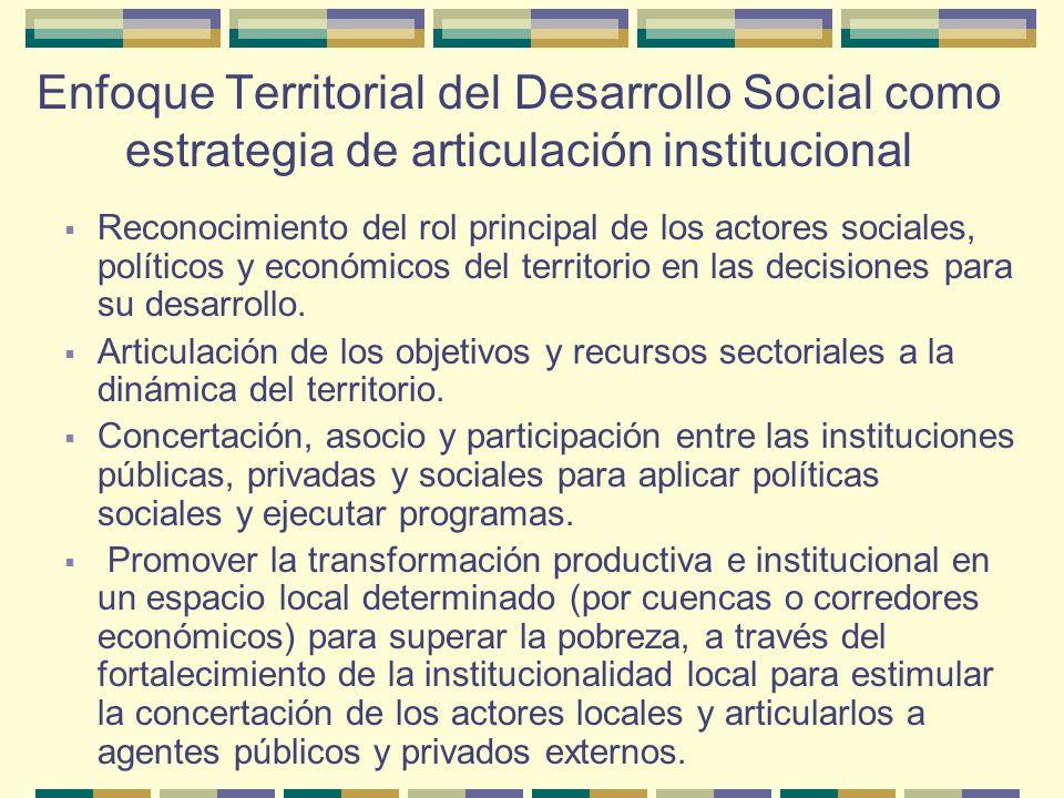 Enfoque Territorial del Desarrollo Social como estrategia de articulación institucional