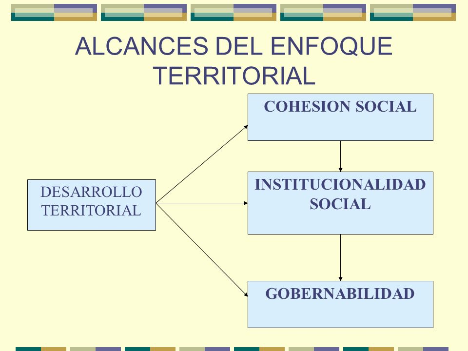 ALCANCES DEL ENFOQUE TERRITORIAL