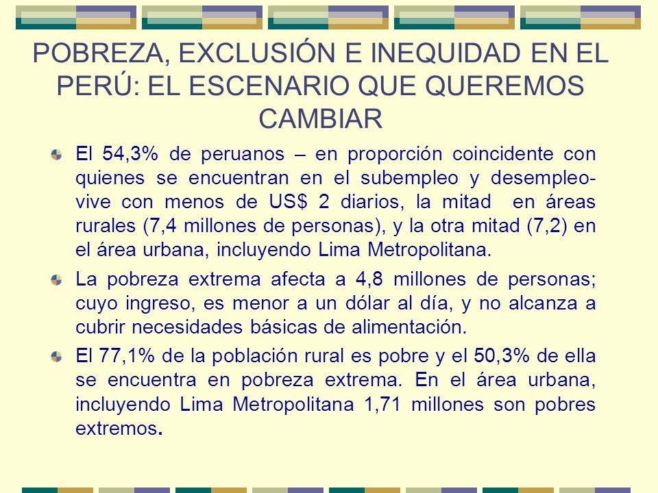 POBREZA, EXCLUSIÓN E INEQUIDAD EN EL PERÚ: EL ESCENARIO QUE QUEREMOS CAMBIAR