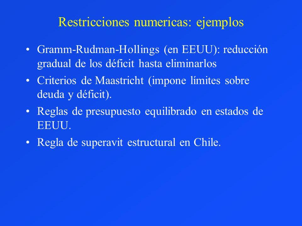 Restricciones numericas: ejemplos