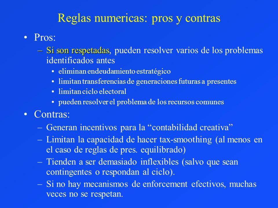 Reglas numericas: pros y contras