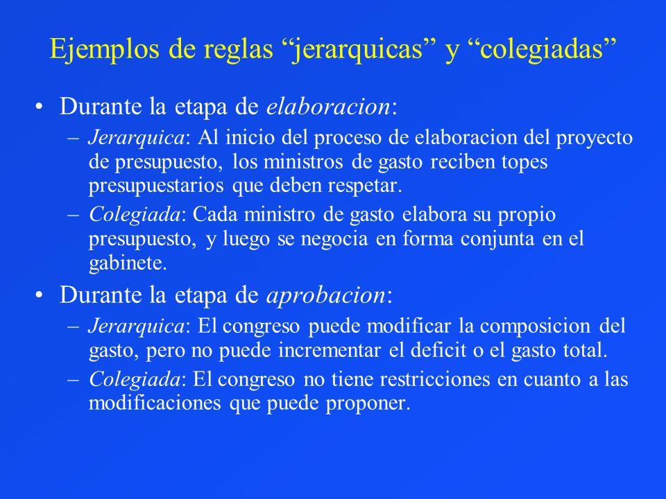 Ejemplos de reglas jerarquicas y colegiadas