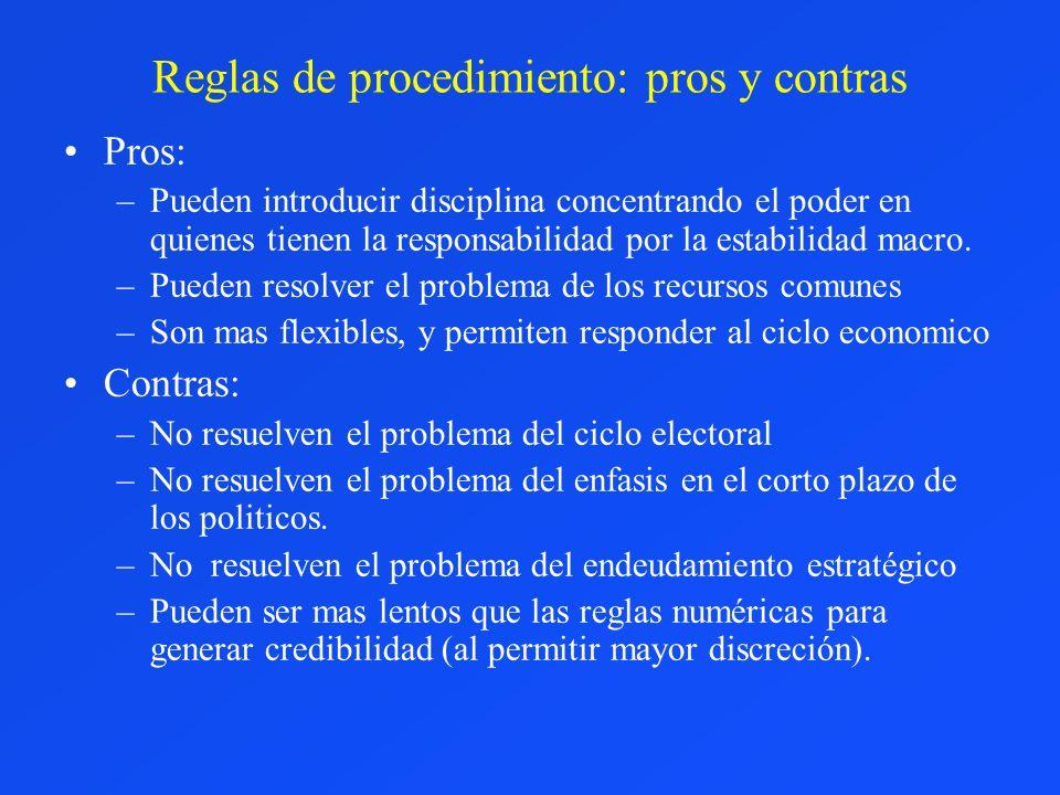 Reglas de procedimiento: pros y contras