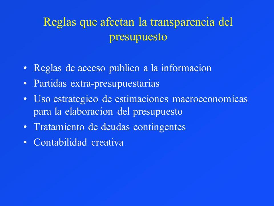 Reglas que afectan la transparencia del presupuesto