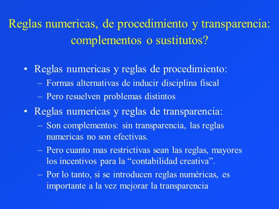 Reglas numericas, de procedimiento y transparencia: complementos o sustitutos