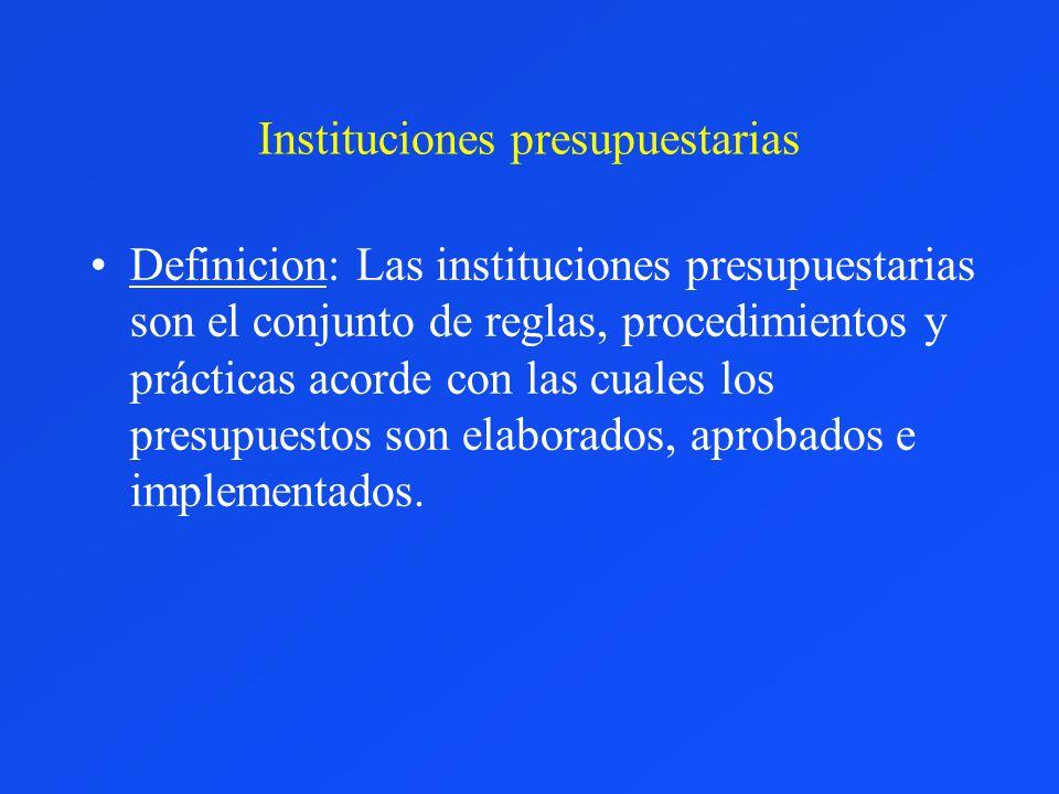 Instituciones presupuestarias
