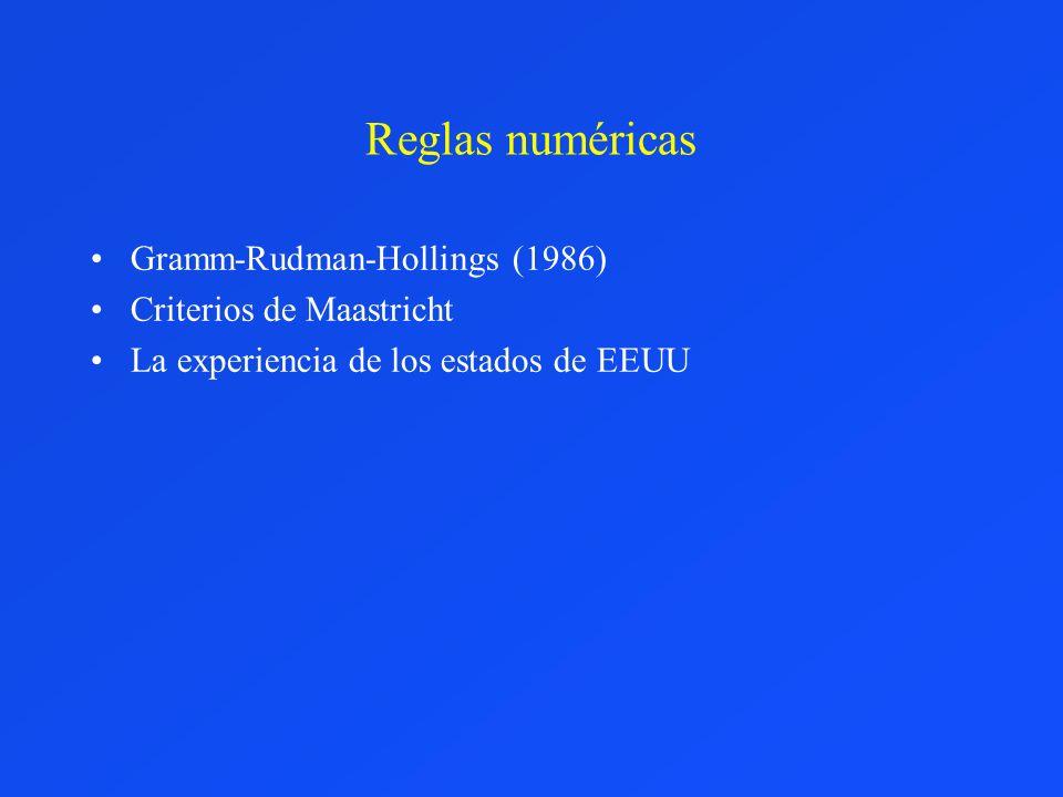 Reglas numéricas Gramm-Rudman-Hollings (1986) Criterios de Maastricht