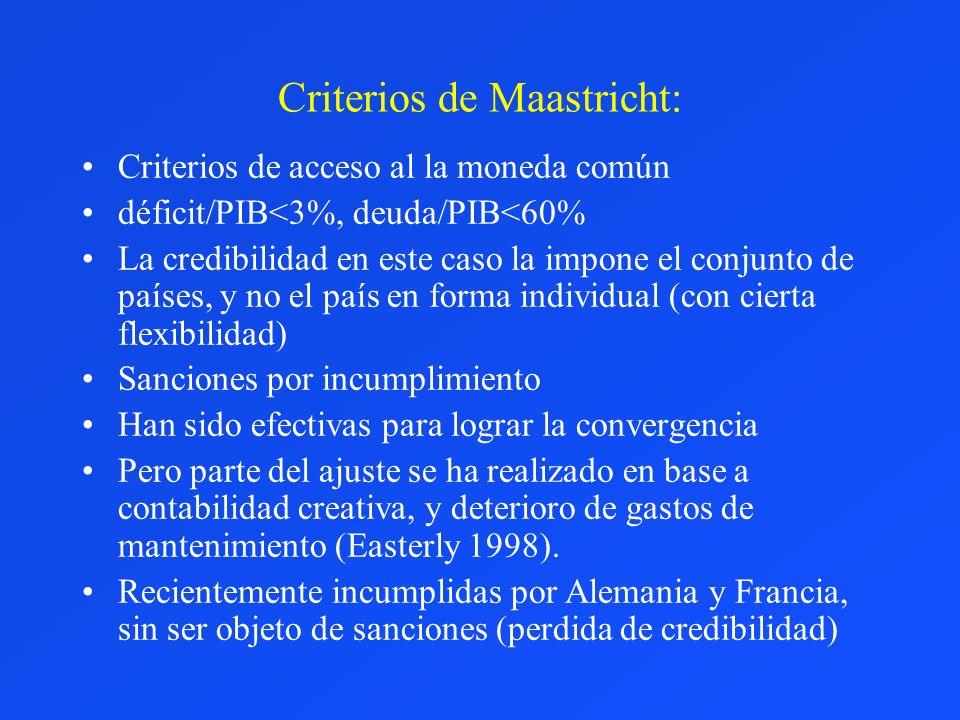 Criterios de Maastricht: