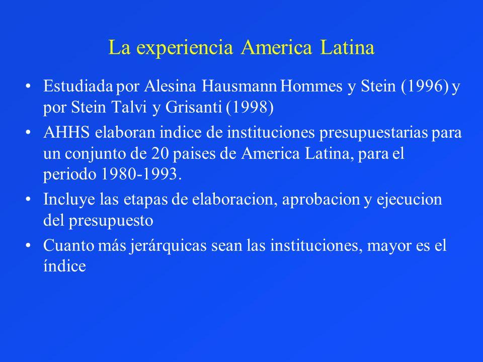 La experiencia America Latina