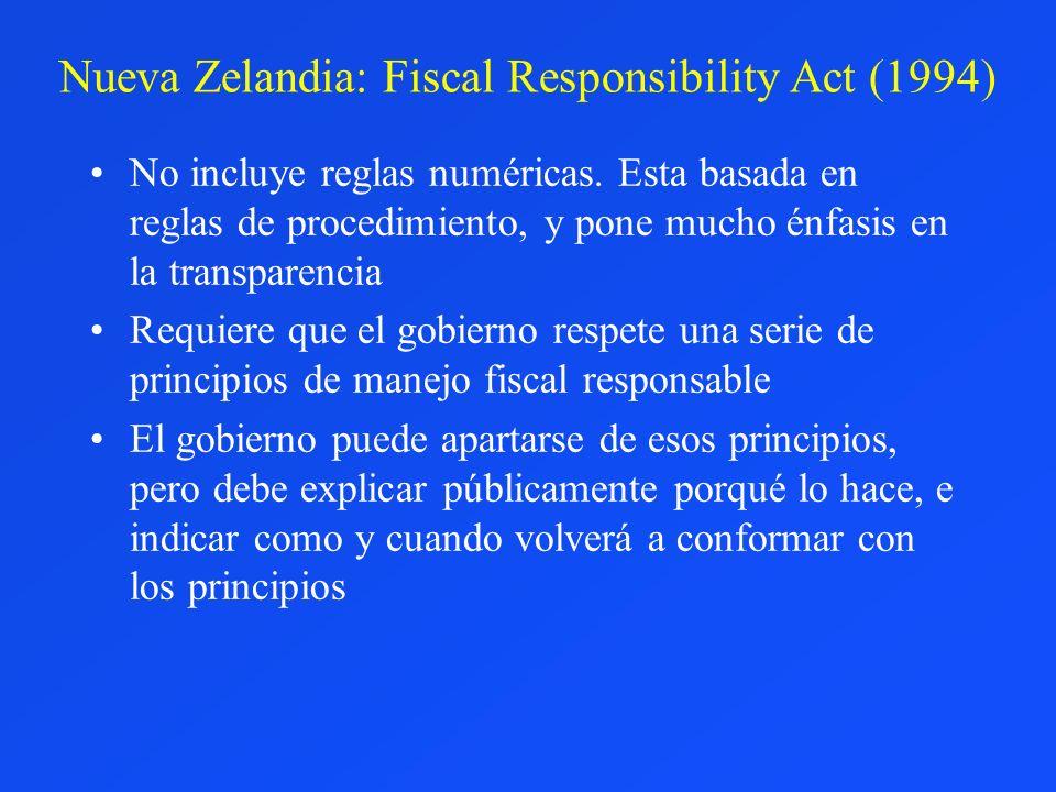 Nueva Zelandia: Fiscal Responsibility Act (1994)