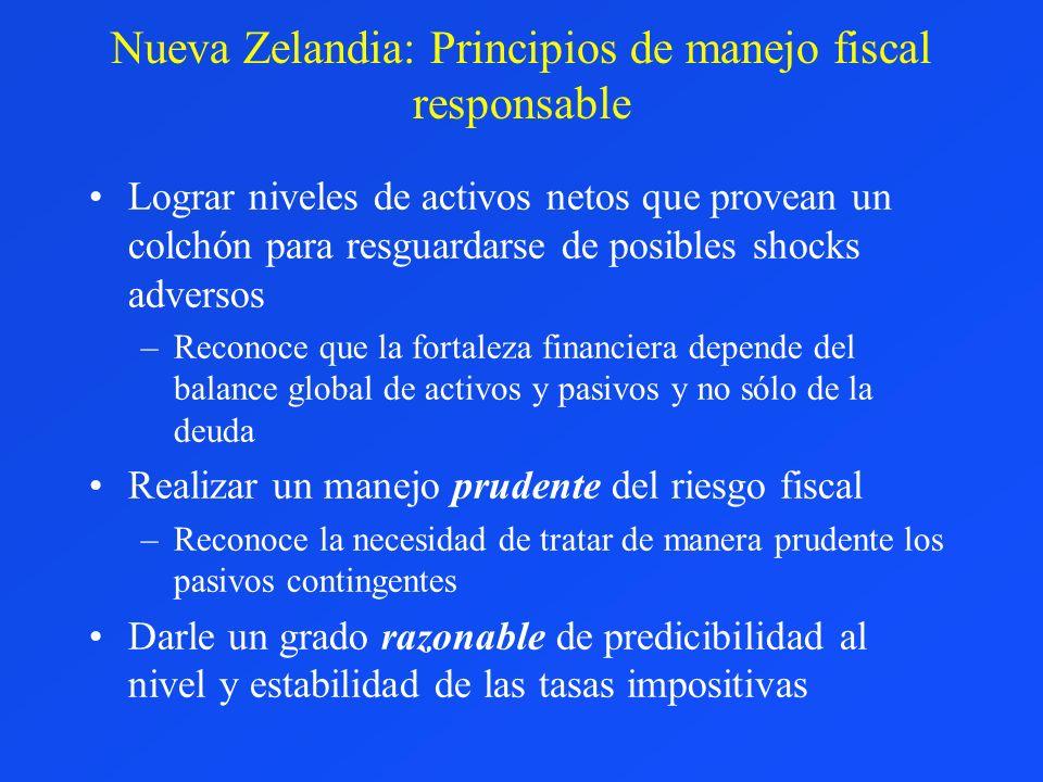 Nueva Zelandia: Principios de manejo fiscal responsable
