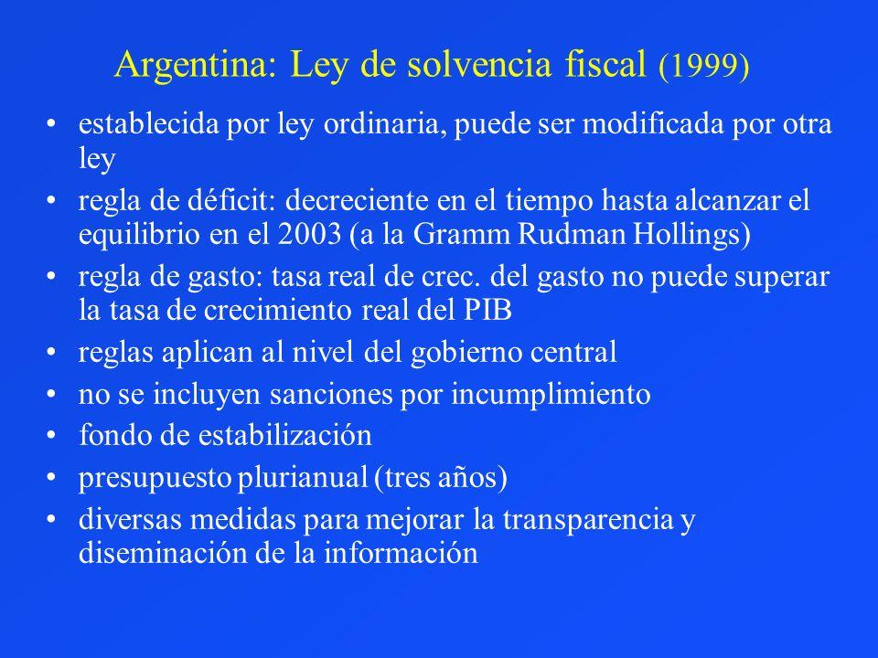 Argentina: Ley de solvencia fiscal (1999)