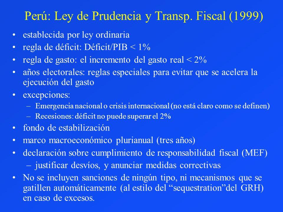 Perú: Ley de Prudencia y Transp. Fiscal (1999)