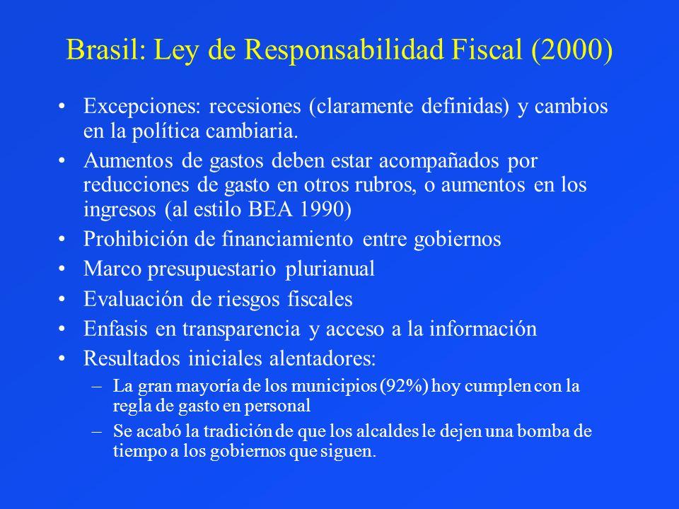 Brasil: Ley de Responsabilidad Fiscal (2000)