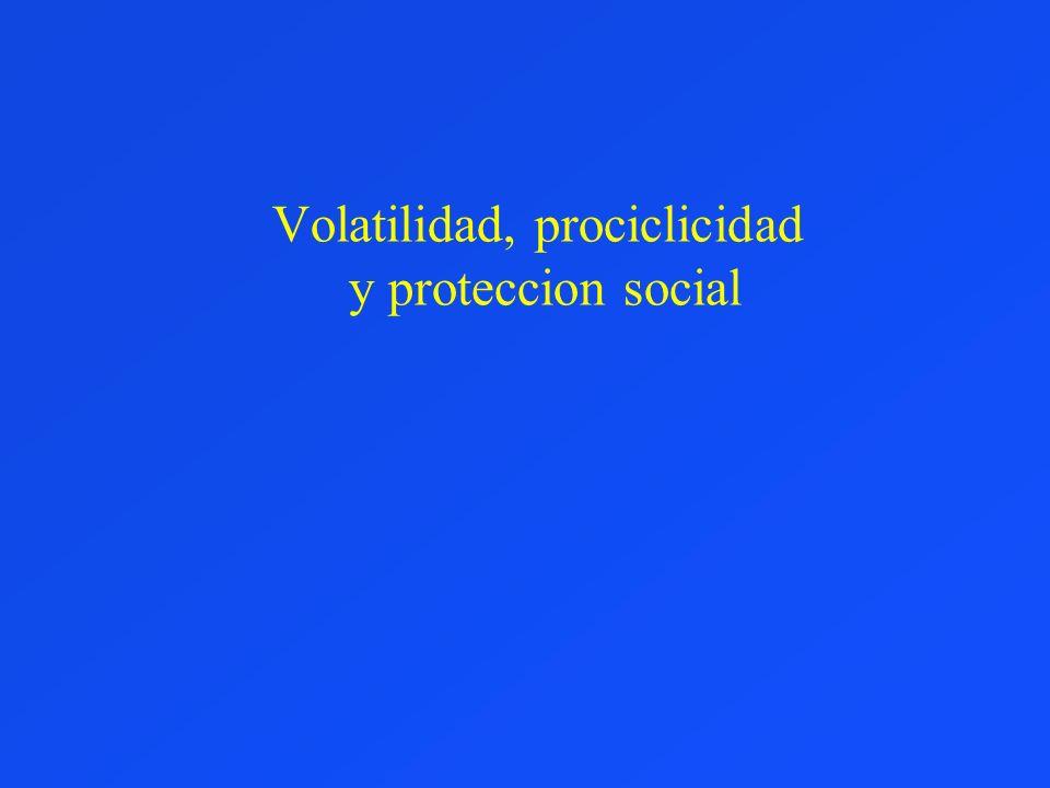 Volatilidad, prociclicidad y proteccion social