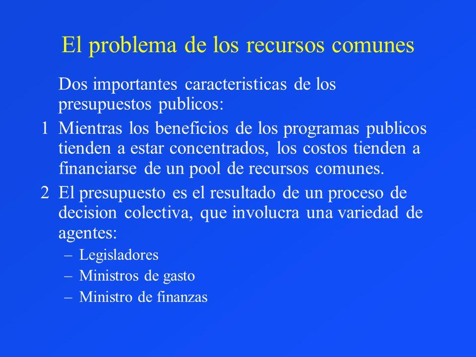 El problema de los recursos comunes
