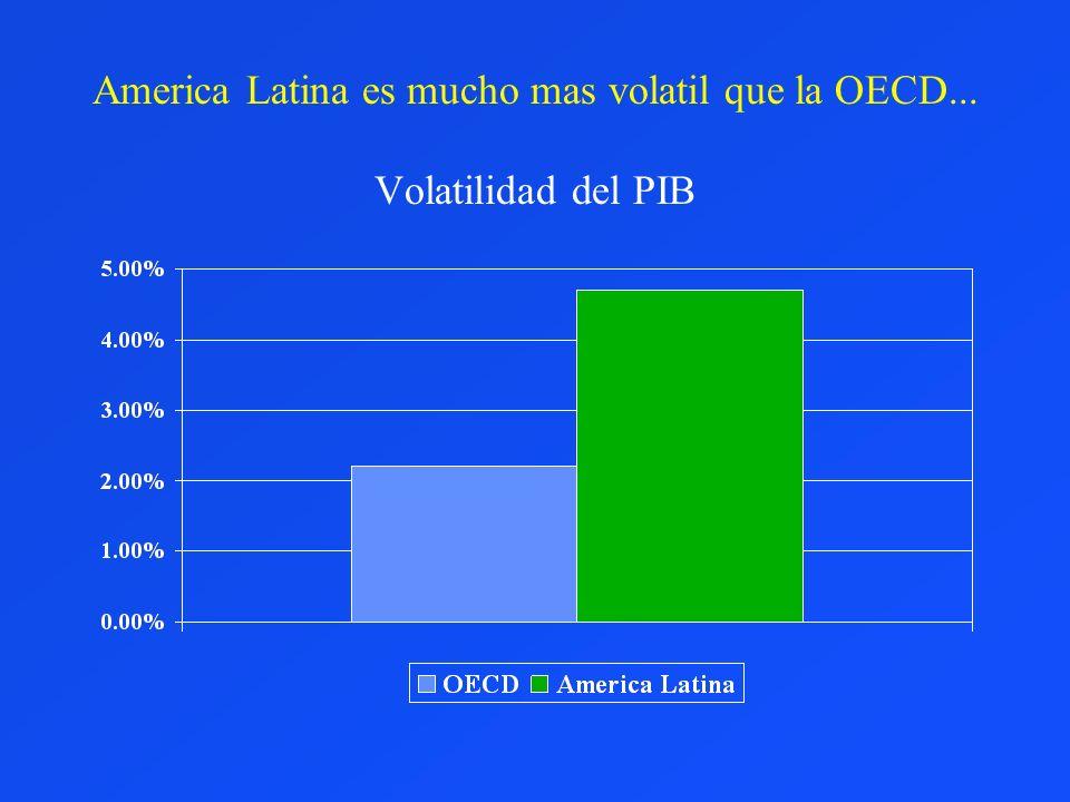 America Latina es mucho mas volatil que la OECD... Volatilidad del PIB