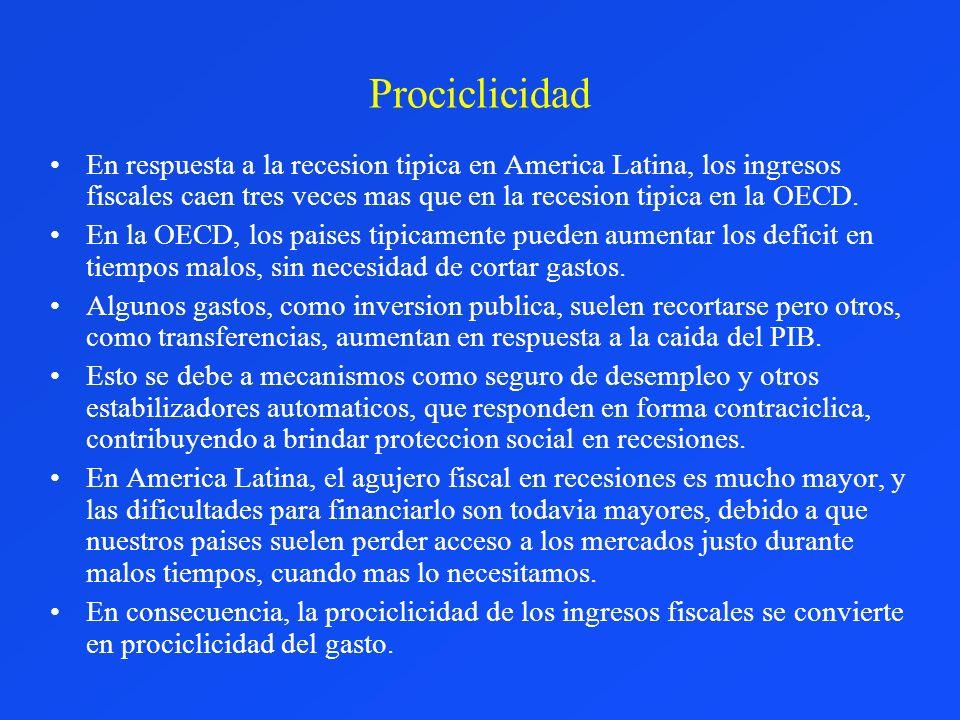 Prociclicidad En respuesta a la recesion tipica en America Latina, los ingresos fiscales caen tres veces mas que en la recesion tipica en la OECD.
