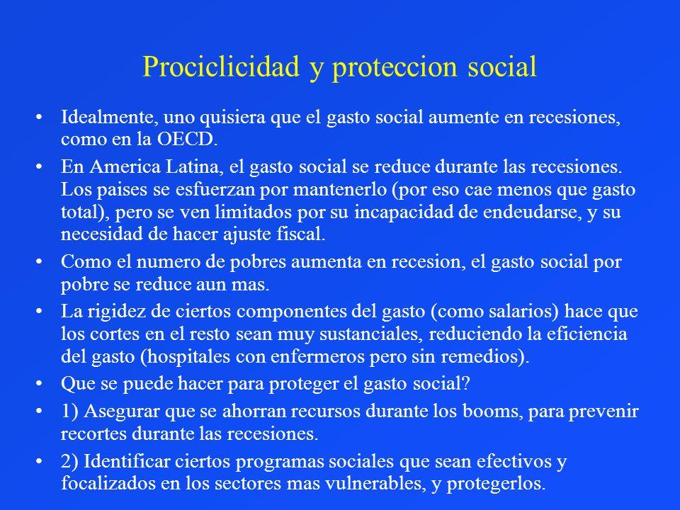 Prociclicidad y proteccion social