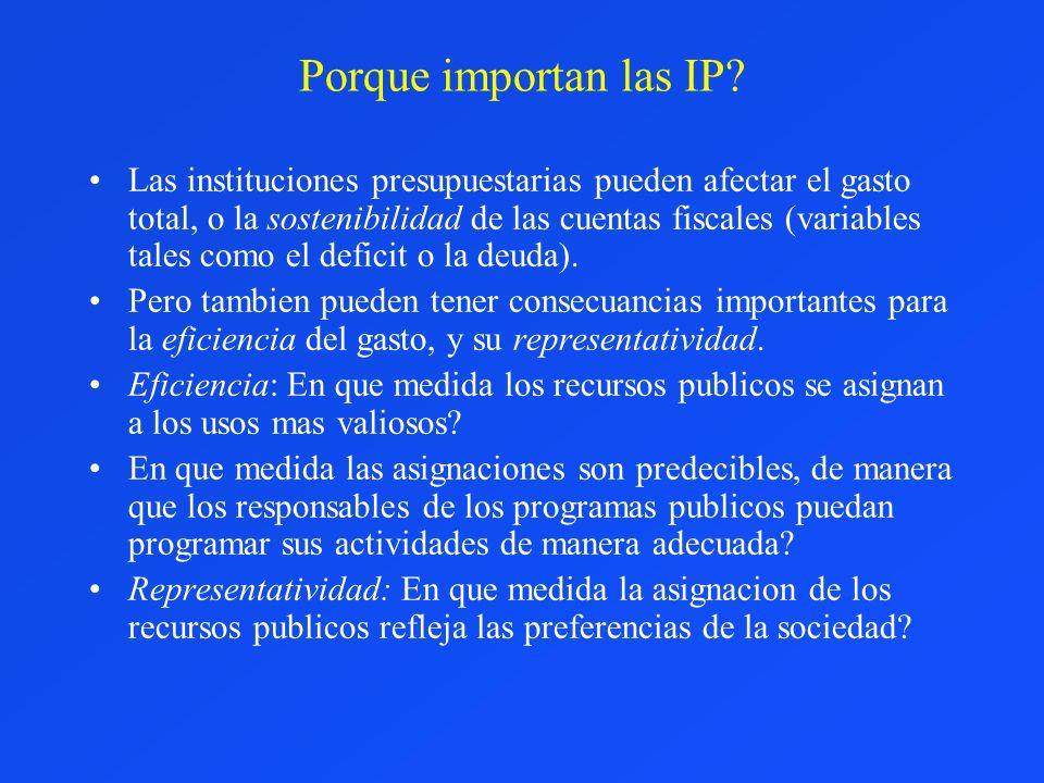 Porque importan las IP