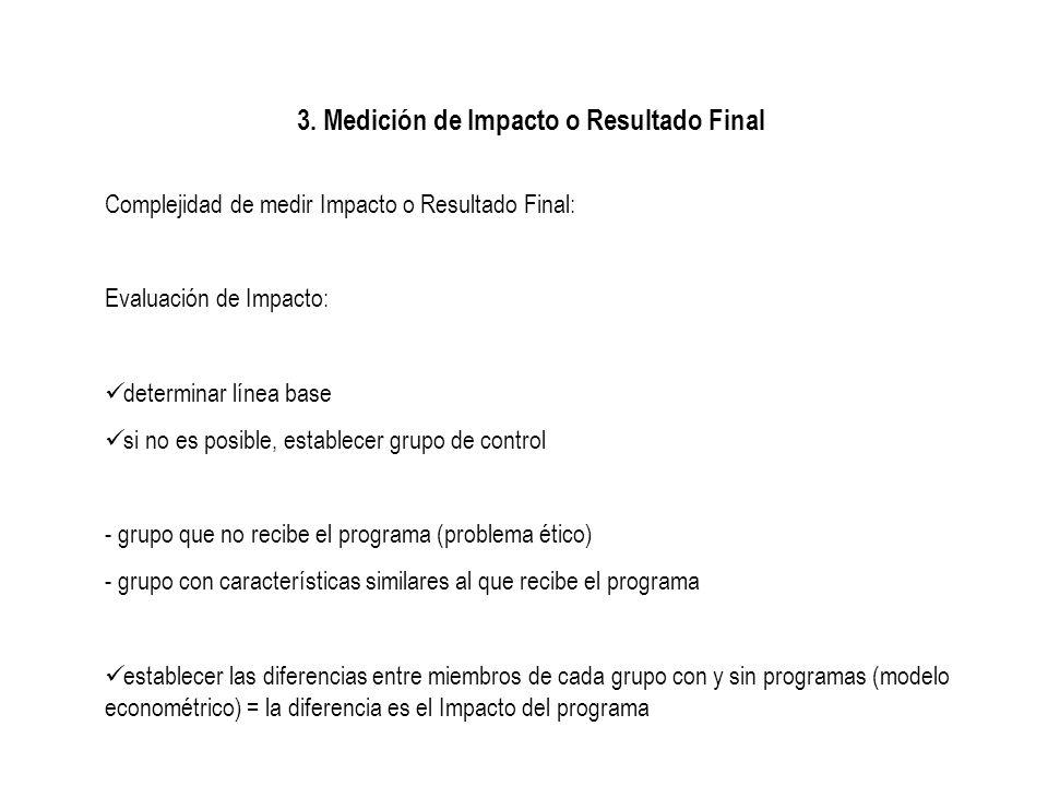 3. Medición de Impacto o Resultado Final