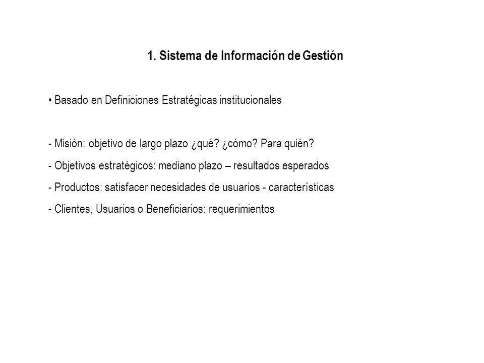 1. Sistema de Información de Gestión