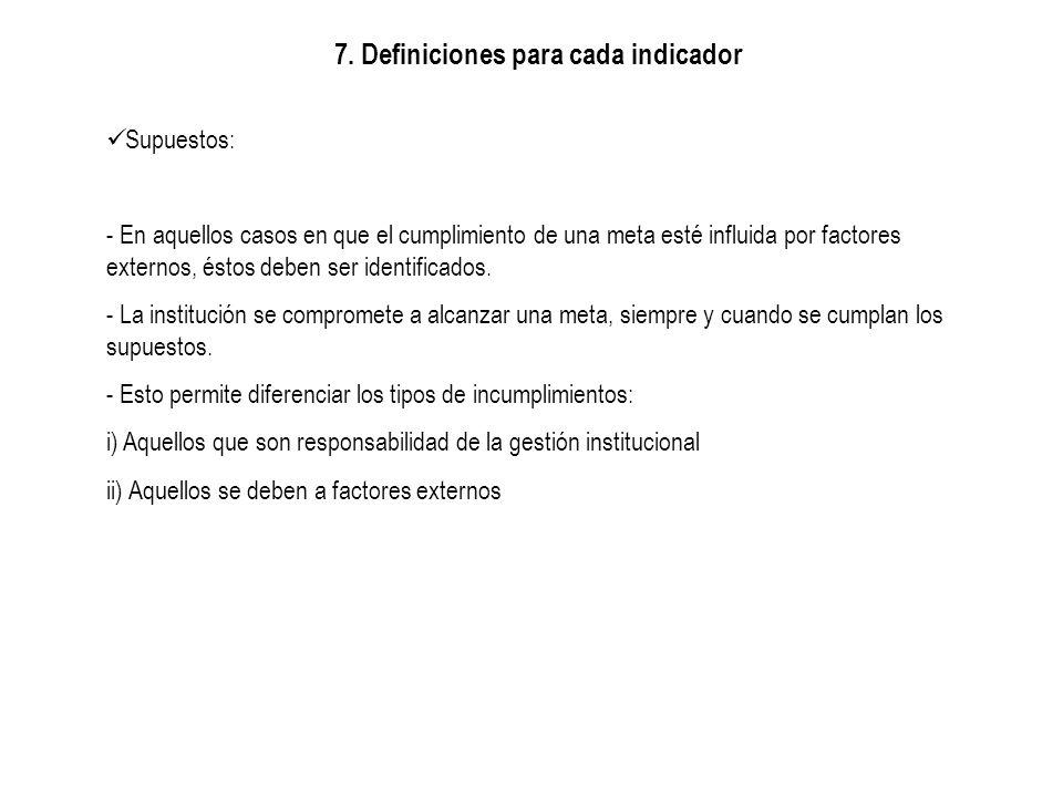 7. Definiciones para cada indicador