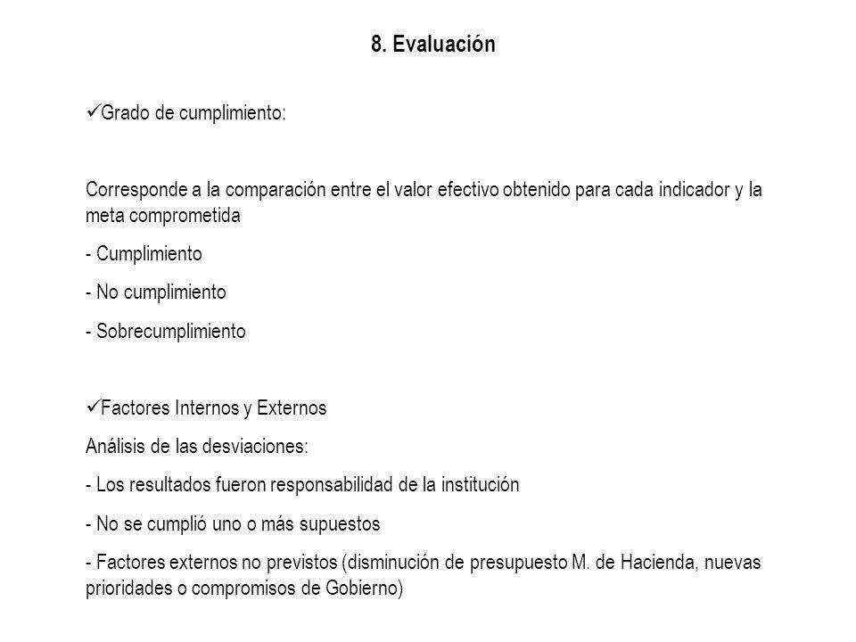 8. Evaluación Grado de cumplimiento: