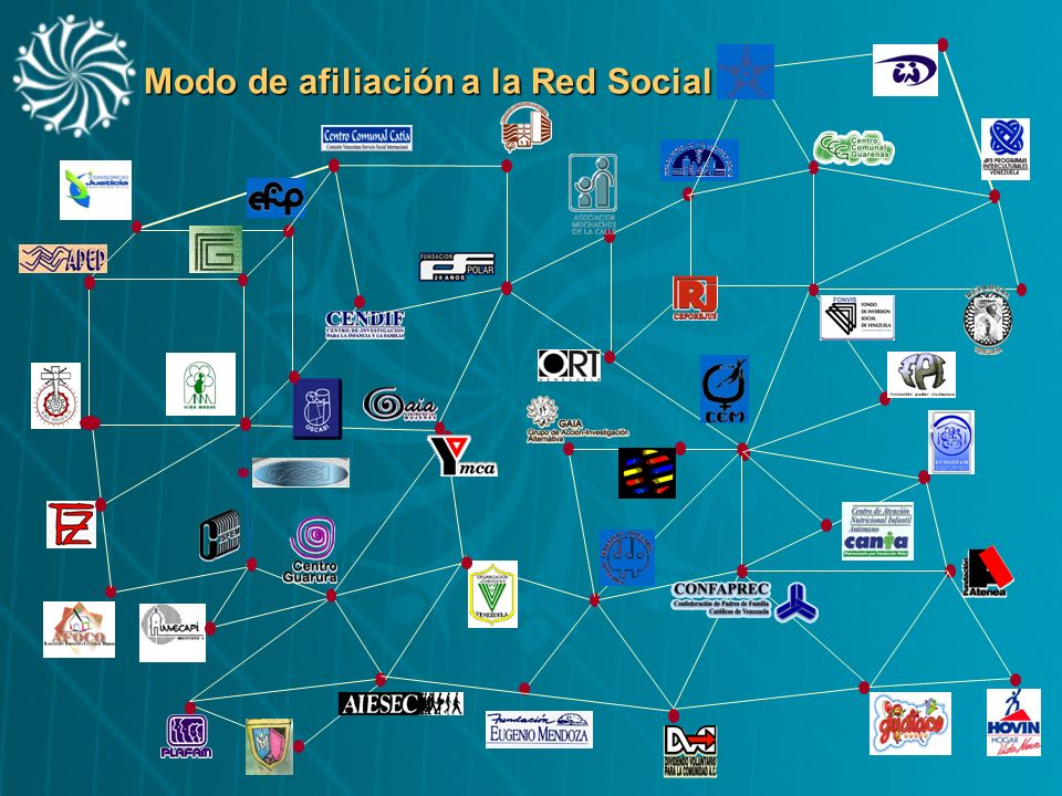 Modo de afiliación a la Red Social