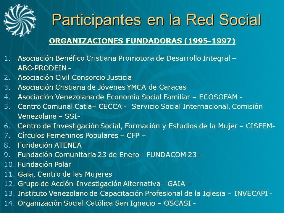 Participantes en la Red Social